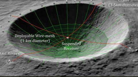 Huge Radio Telescope on Far Side of Moon Gets NASA Funding